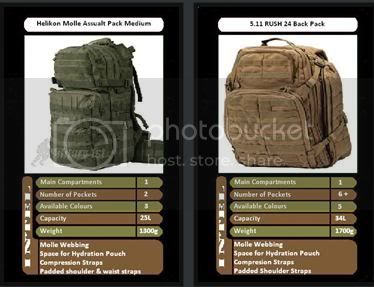 Backpack Comparison